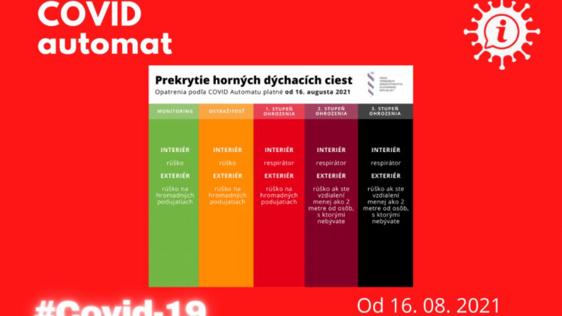 Nový Covid automat od 16.8.2021
